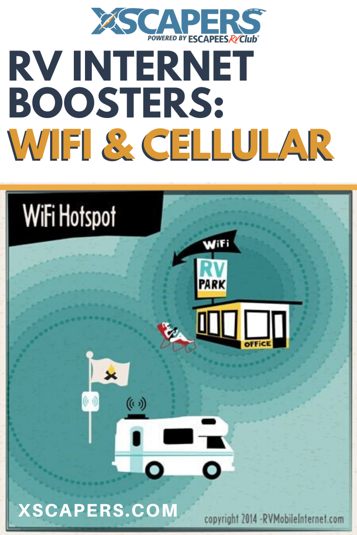 Internet Boosters: Wi-Fi and Cellular 3